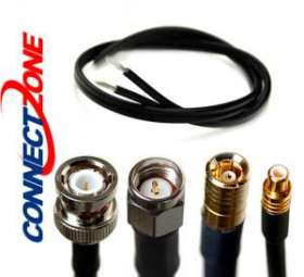 Coaxial DS3 Cable